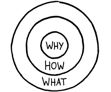 starting-with-why